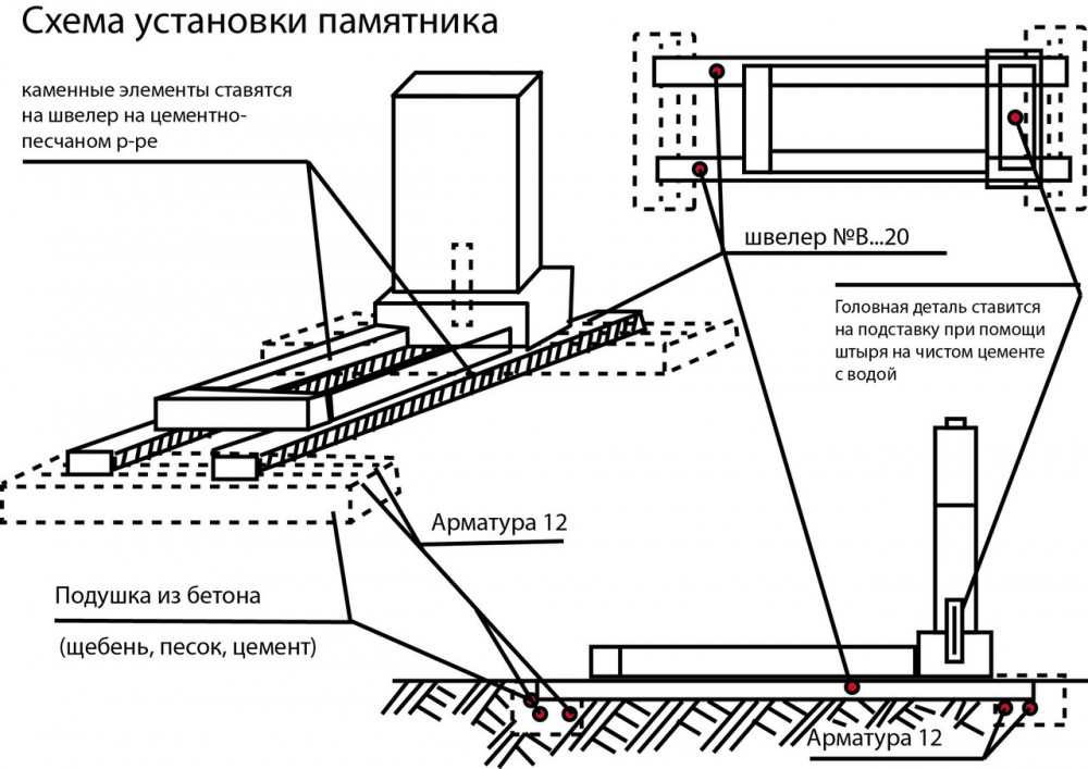 Цементный раствор для установки памятника как использовать керамзитобетон